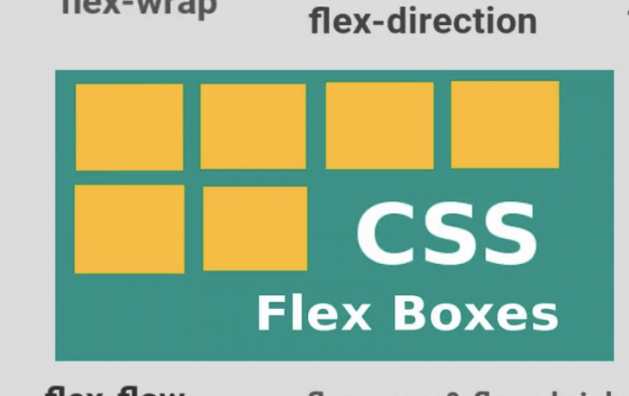thiết kế giao diện flexbox